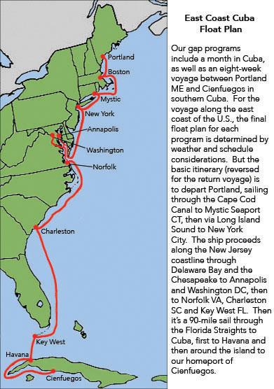 Gap Year Program - Ocean Passages - Gap Year Sailing  3